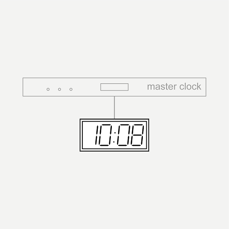 Clock receives time via master clock