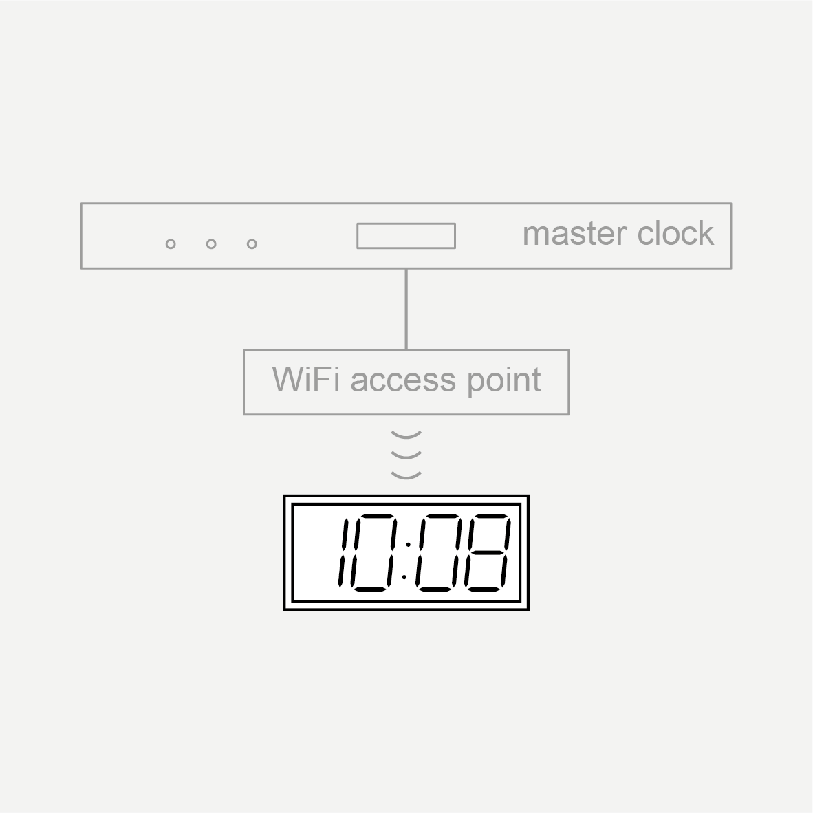 Icon digital clock Wi-Fi