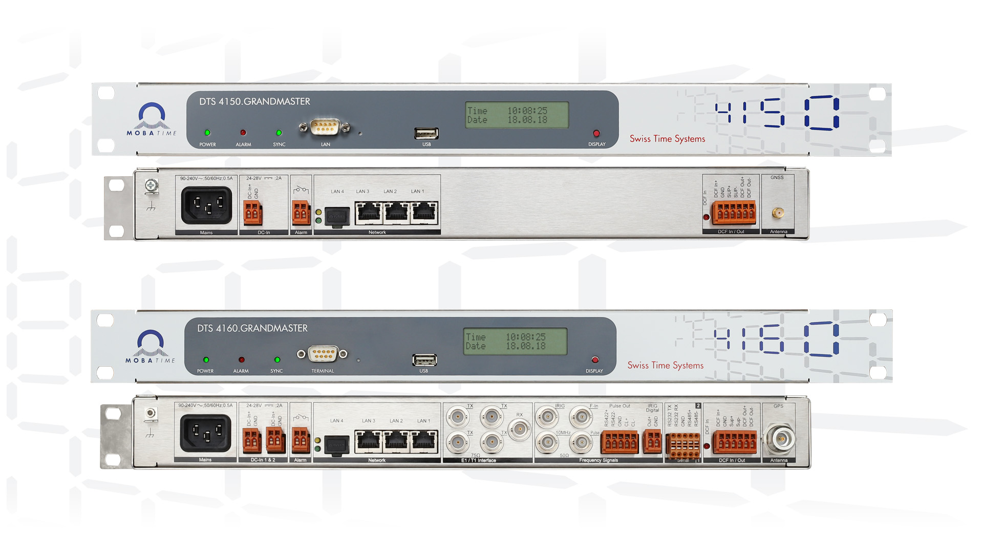 DTS 4160i DTS 4150, Front and back view, PTP, NTP, time server , grandmaster